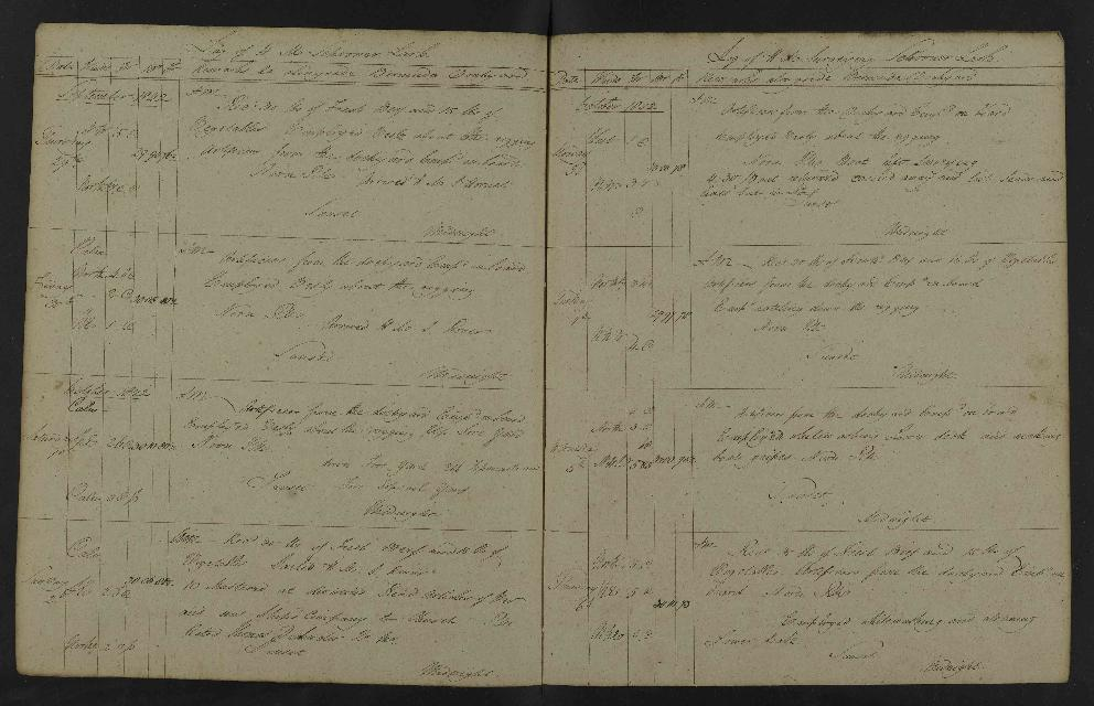 Image of page from logbook http://data.ceda.ac.uk/badc/corral/images/adm53_medium/p2768/med_adm53_p2768_167.jpg