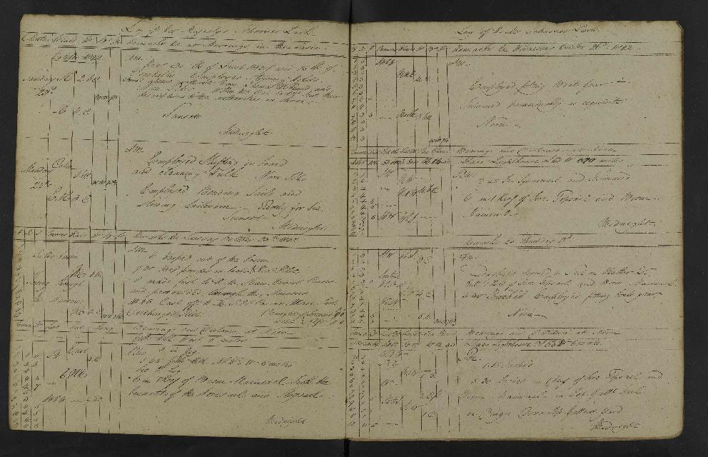 Image of page from logbook http://data.ceda.ac.uk/badc/corral/images/adm53_medium/p2768/med_adm53_p2768_170.jpg