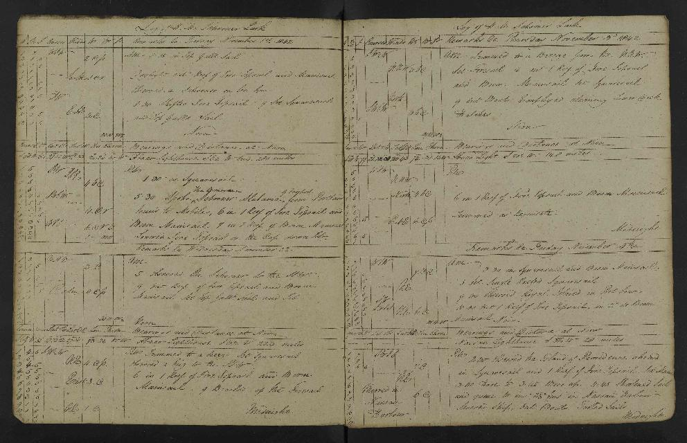 Image of page from logbook http://data.ceda.ac.uk/badc/corral/images/adm53_medium/p2768/med_adm53_p2768_172.jpg