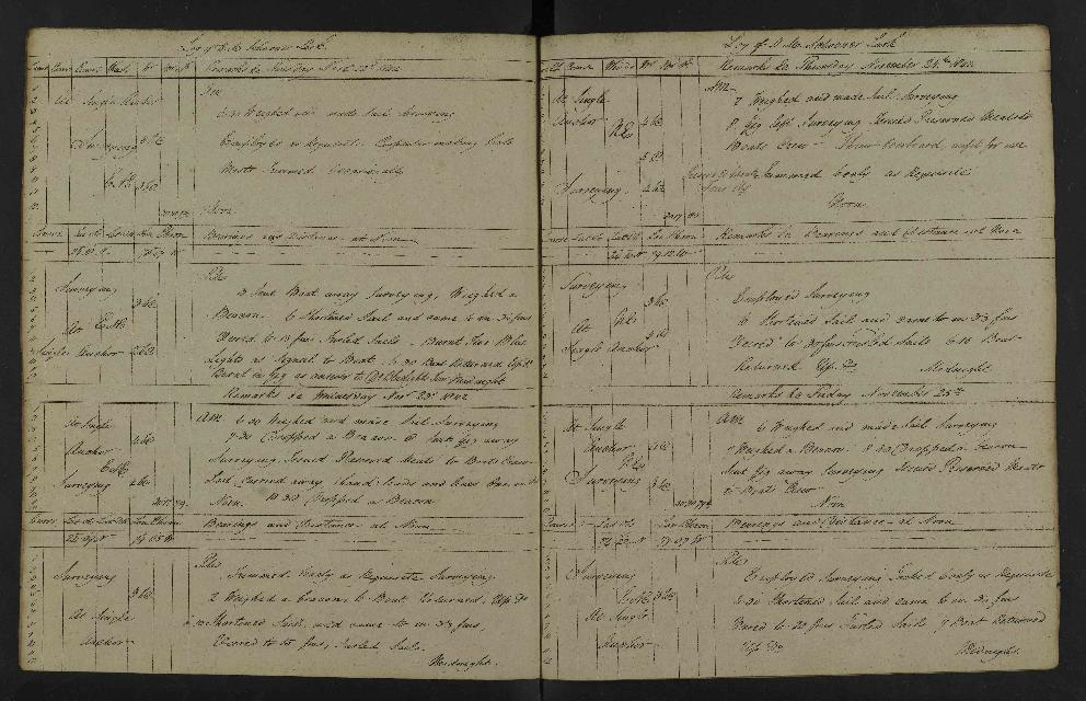 Image of page from logbook http://data.ceda.ac.uk/badc/corral/images/adm53_medium/p2768/med_adm53_p2768_176.jpg