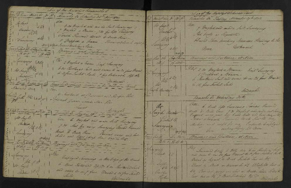Image of page from logbook http://data.ceda.ac.uk/badc/corral/images/adm53_medium/p2768/med_adm53_p2768_177.jpg