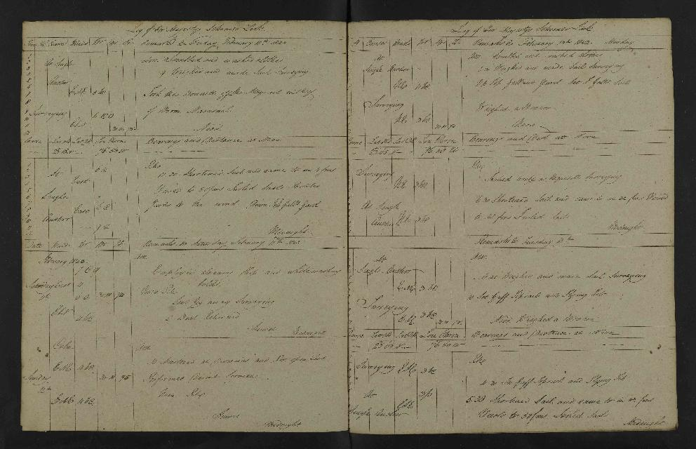 Image of page from logbook http://data.ceda.ac.uk/badc/corral/images/adm53_medium/p2768/med_adm53_p2768_192.jpg
