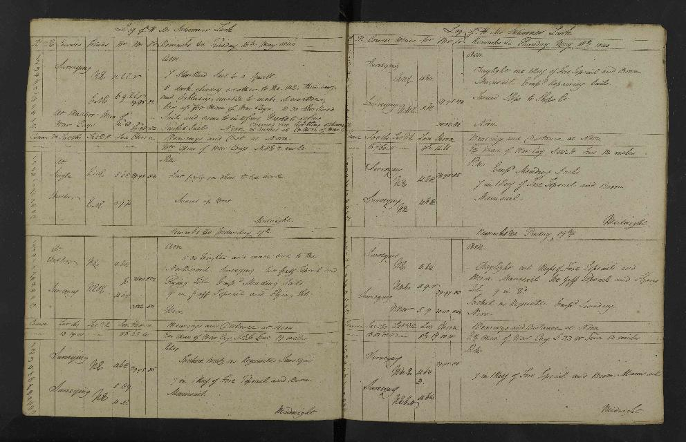 Image of page from logbook http://data.ceda.ac.uk/badc/corral/images/adm53_medium/p2768/med_adm53_p2768_210.jpg