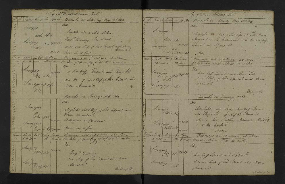 Image of page from logbook http://data.ceda.ac.uk/badc/corral/images/adm53_medium/p2768/med_adm53_p2768_211.jpg