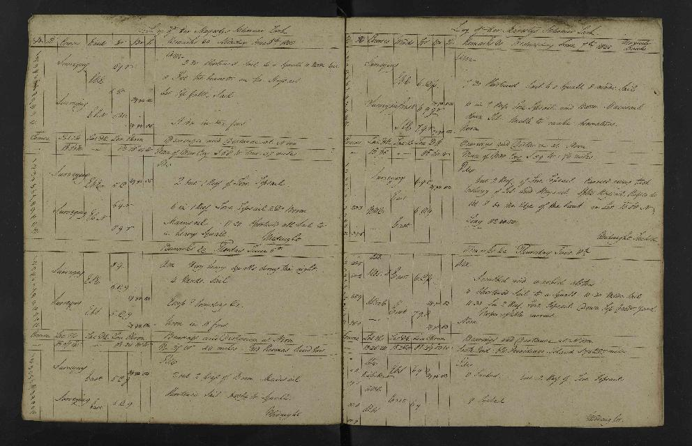 Image of page from logbook http://data.ceda.ac.uk/badc/corral/images/adm53_medium/p2768/med_adm53_p2768_215.jpg