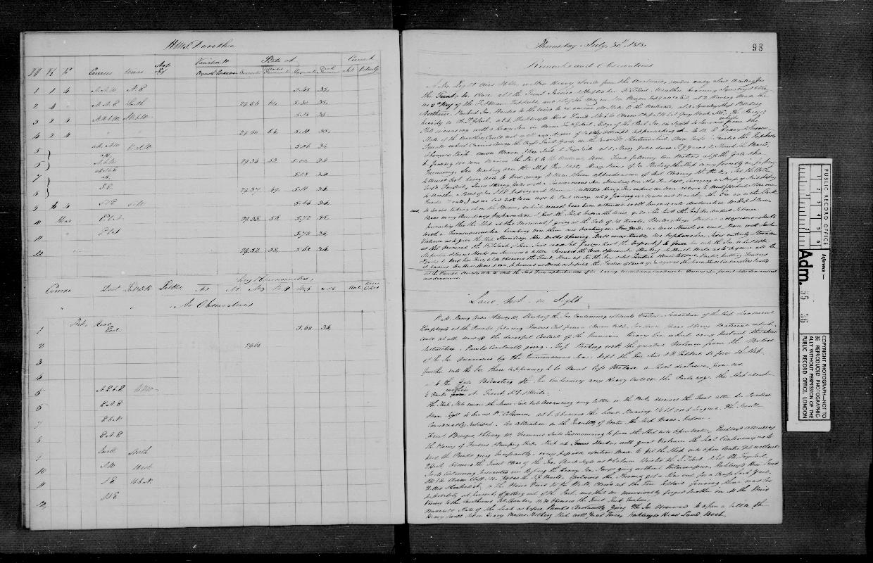 Image of page from logbook http://data.ceda.ac.uk/badc/corral/images/adm55_medium/log036/med_adm55_log036_page001.jpg