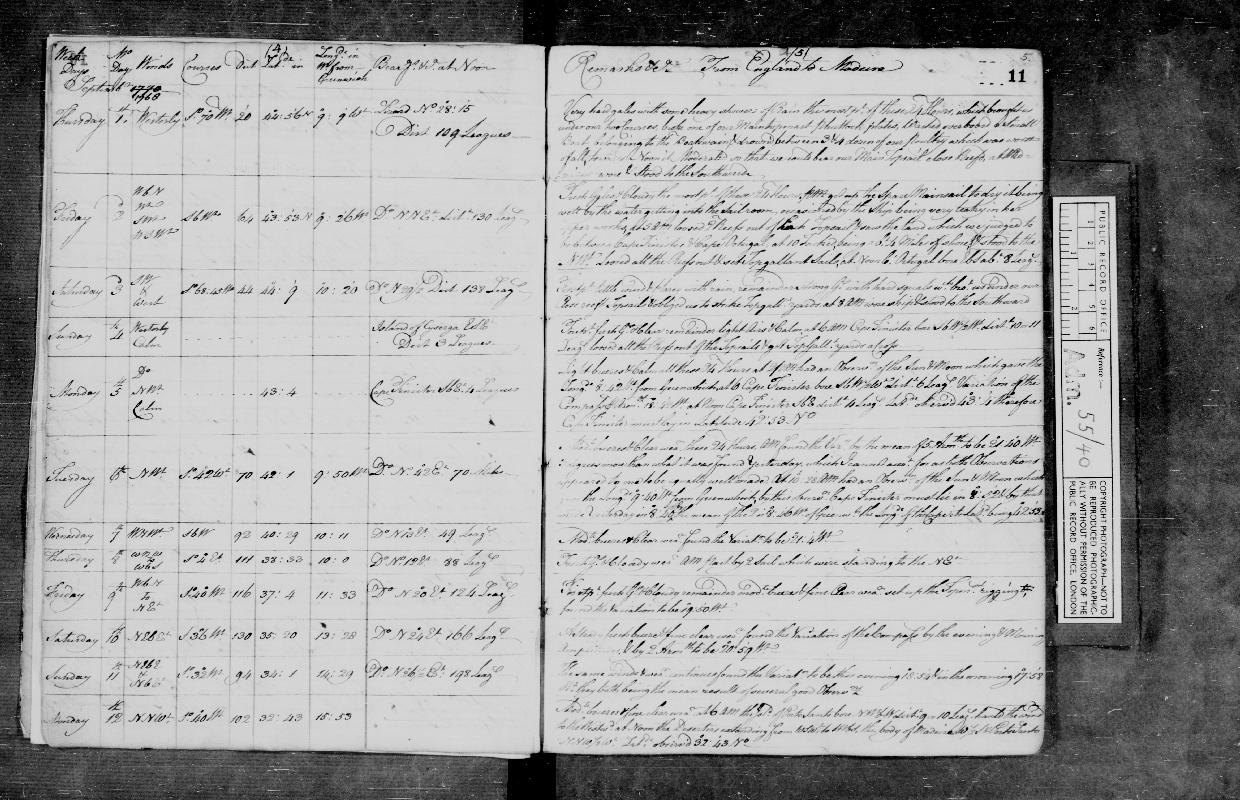 Image of page from logbook http://data.ceda.ac.uk/badc/corral/images/adm55_medium/log040/med_adm55_log040_page015.jpg