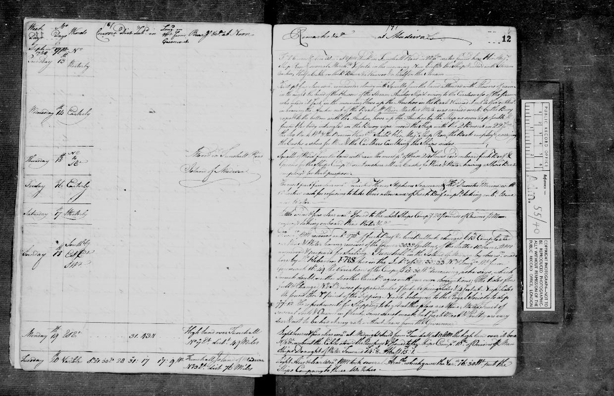 Image of page from logbook http://data.ceda.ac.uk/badc/corral/images/adm55_medium/log040/med_adm55_log040_page016.jpg