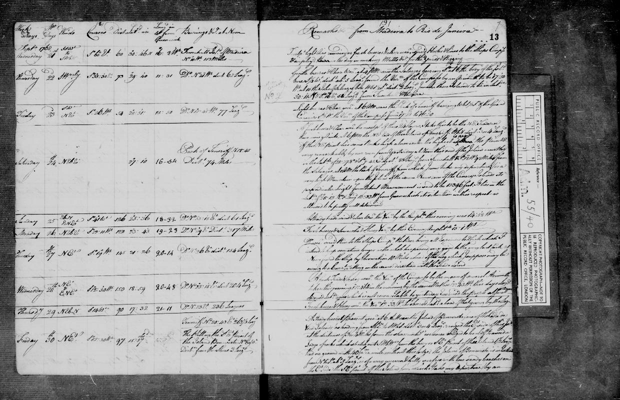 Image of page from logbook http://data.ceda.ac.uk/badc/corral/images/adm55_medium/log040/med_adm55_log040_page017.jpg