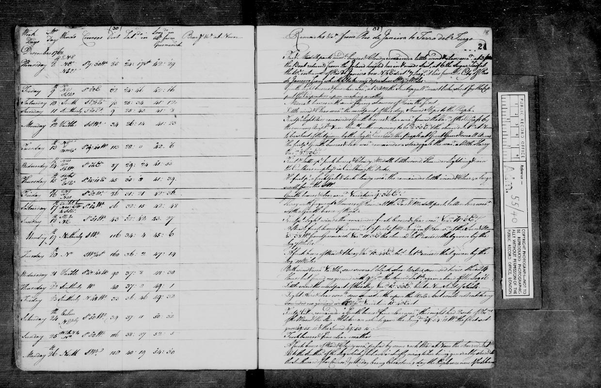 Image of page from logbook http://data.ceda.ac.uk/badc/corral/images/adm55_medium/log040/med_adm55_log040_page028.jpg