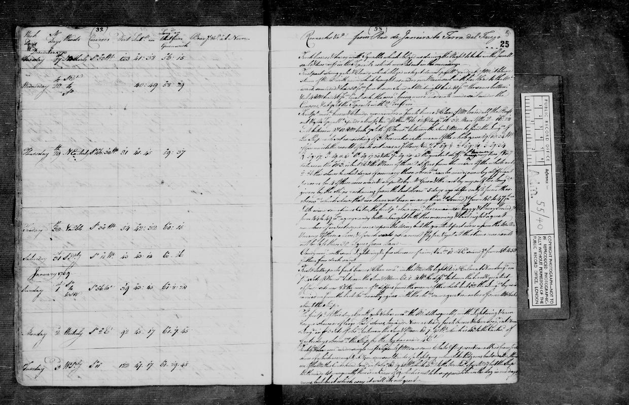 Image of page from logbook http://data.ceda.ac.uk/badc/corral/images/adm55_medium/log040/med_adm55_log040_page029.jpg