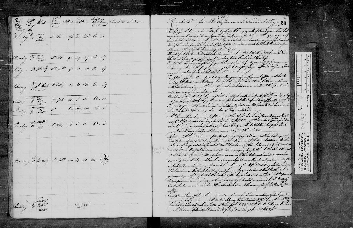 Image of page from logbook http://data.ceda.ac.uk/badc/corral/images/adm55_medium/log040/med_adm55_log040_page030.jpg