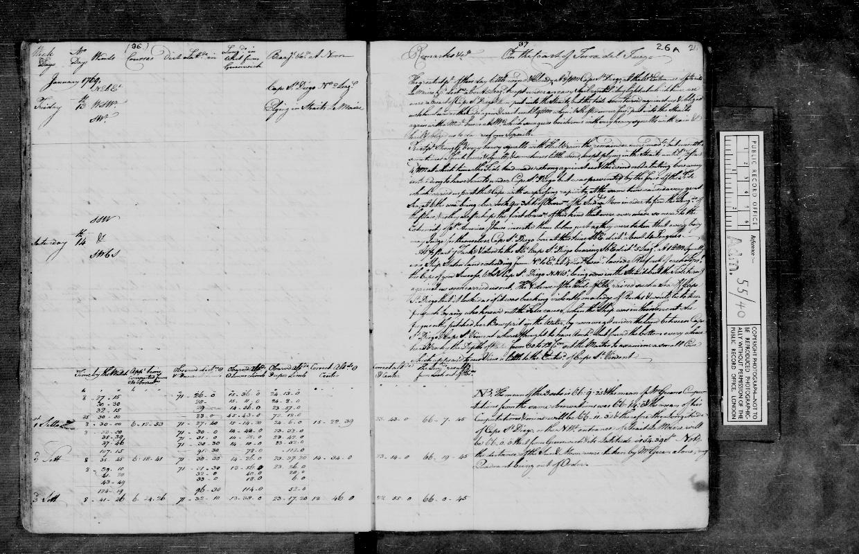 Image of page from logbook http://data.ceda.ac.uk/badc/corral/images/adm55_medium/log040/med_adm55_log040_page031.jpg