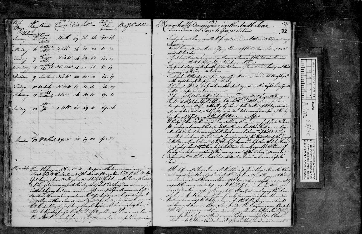 Image of page from logbook http://data.ceda.ac.uk/badc/corral/images/adm55_medium/log040/med_adm55_log040_page037.jpg