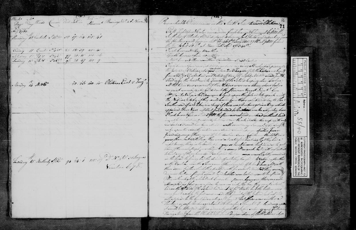 Image of page from logbook http://data.ceda.ac.uk/badc/corral/images/adm55_medium/log040/med_adm55_log040_page076.jpg
