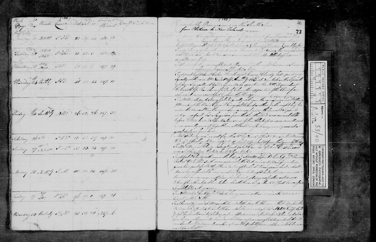 Image of page from logbook http://data.ceda.ac.uk/badc/corral/images/adm55_medium/log040/med_adm55_log040_page078.jpg