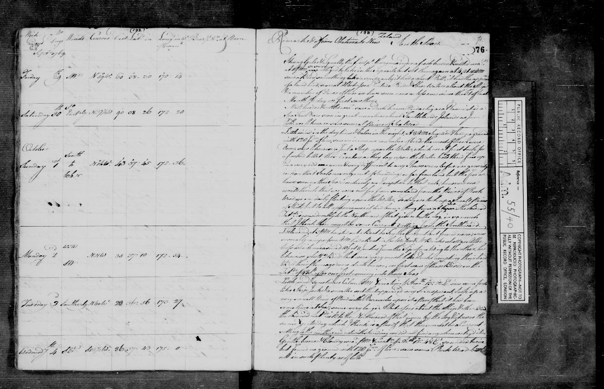 Image of page from logbook http://data.ceda.ac.uk/badc/corral/images/adm55_medium/log040/med_adm55_log040_page081.jpg