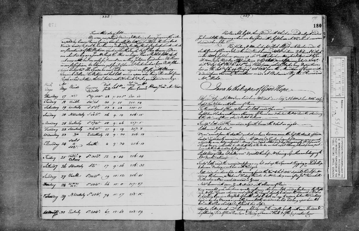 Image of page from logbook http://data.ceda.ac.uk/badc/corral/images/adm55_medium/log040/med_adm55_log040_page185.jpg
