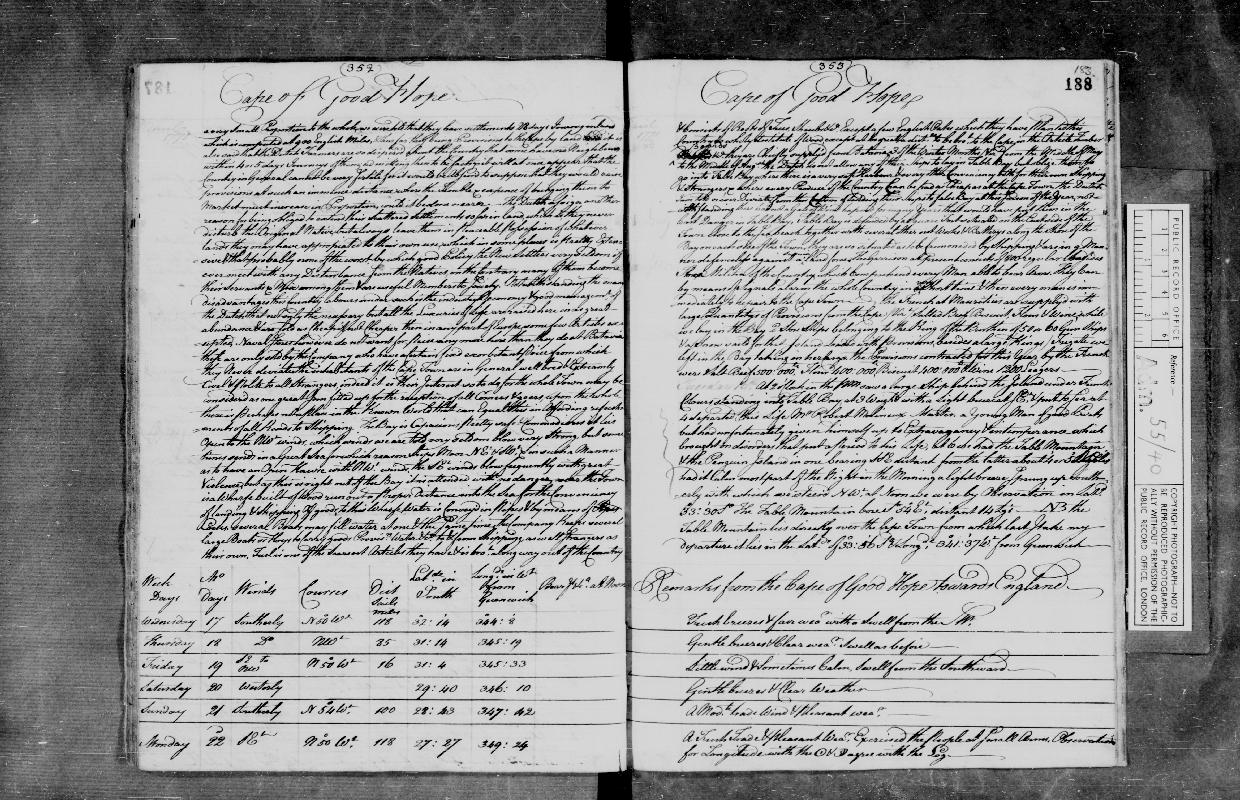 Image of page from logbook http://data.ceda.ac.uk/badc/corral/images/adm55_medium/log040/med_adm55_log040_page193.jpg