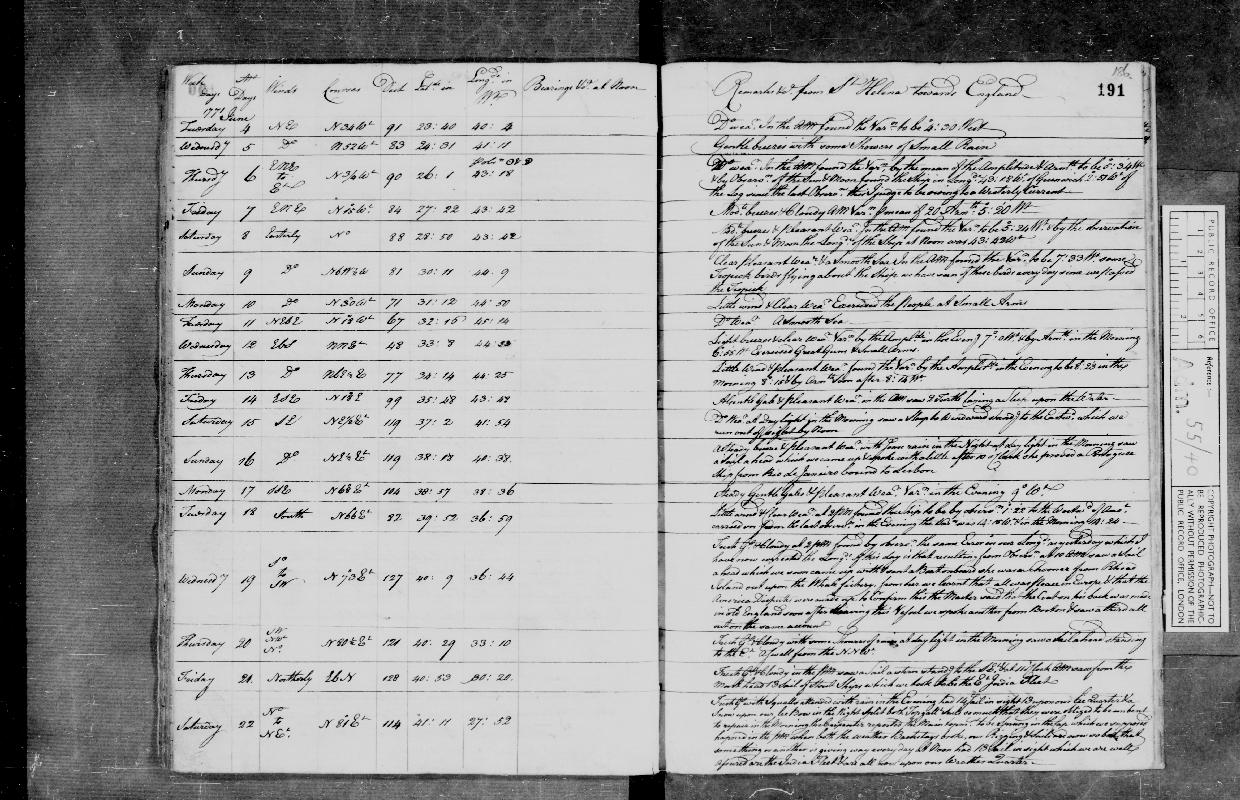 Image of page from logbook http://data.ceda.ac.uk/badc/corral/images/adm55_medium/log040/med_adm55_log040_page196.jpg