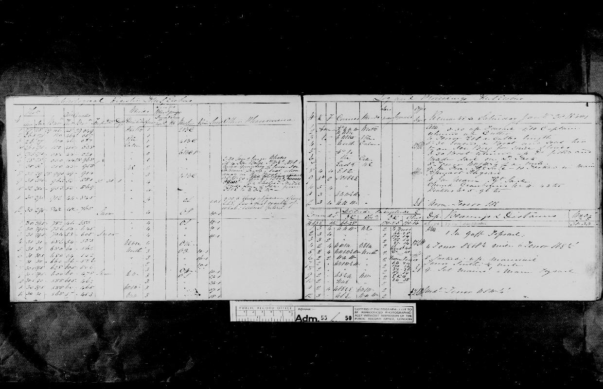 Image of page from logbook http://data.ceda.ac.uk/badc/corral/images/adm55_medium/log050/med_adm55_log050_page006.jpg