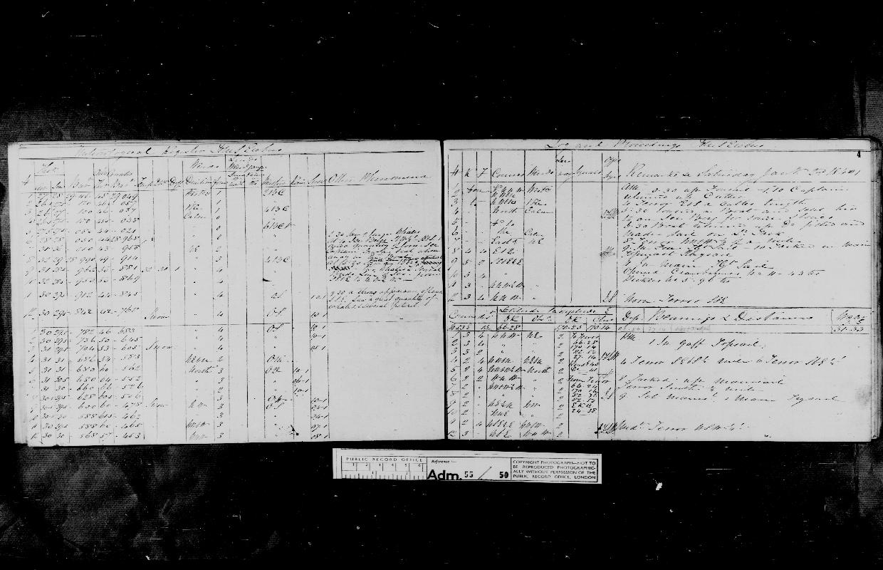 Image of page from logbook http://data.ceda.ac.uk/badc/corral/images/adm55_medium/log050/med_adm55_log050_page007.jpg
