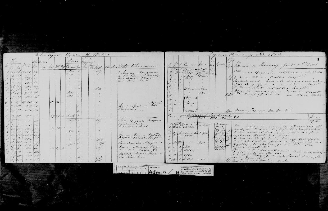 Image of page from logbook http://data.ceda.ac.uk/badc/corral/images/adm55_medium/log050/med_adm55_log050_page013.jpg