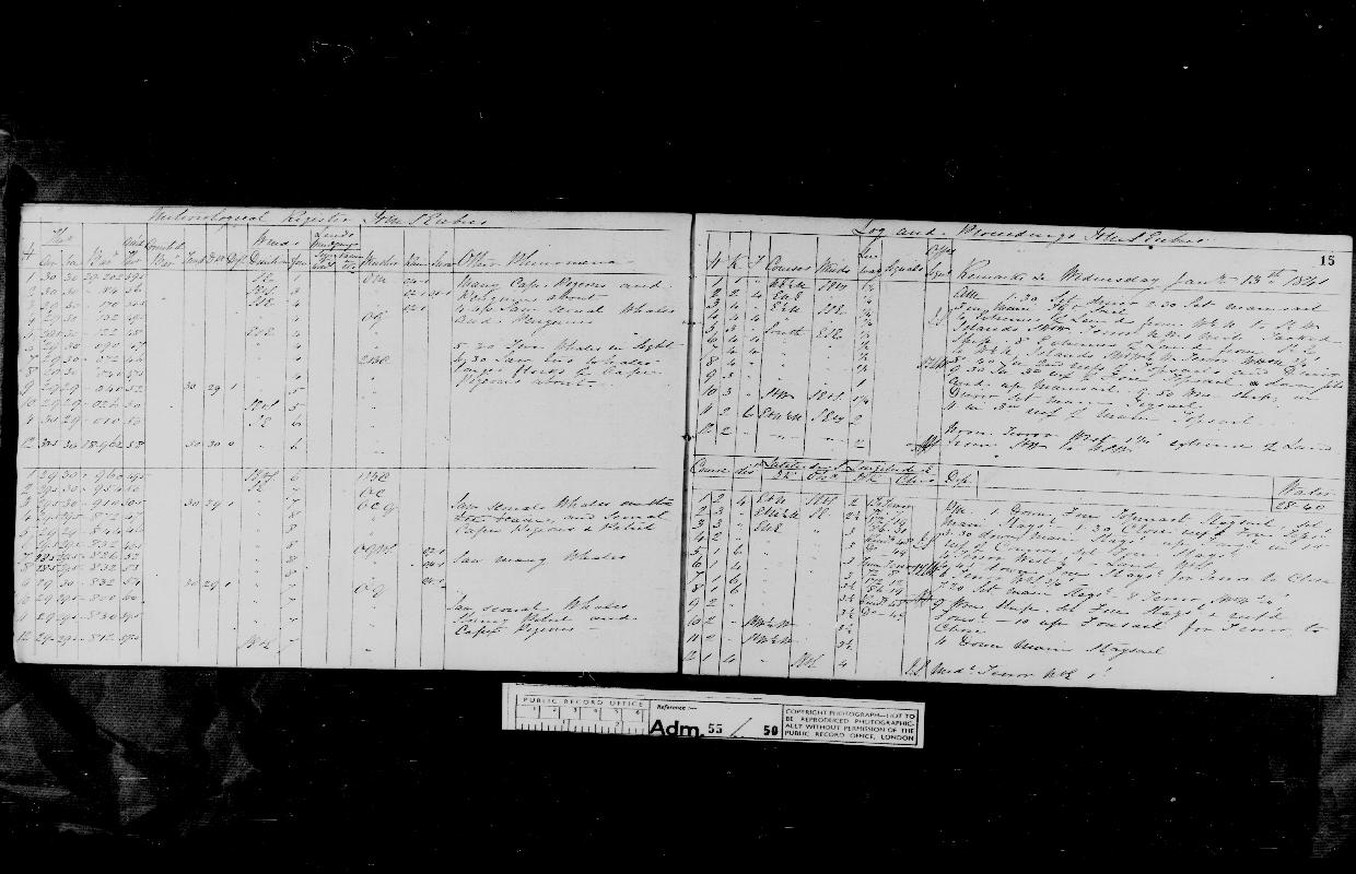 Image of page from logbook http://data.ceda.ac.uk/badc/corral/images/adm55_medium/log050/med_adm55_log050_page019.jpg