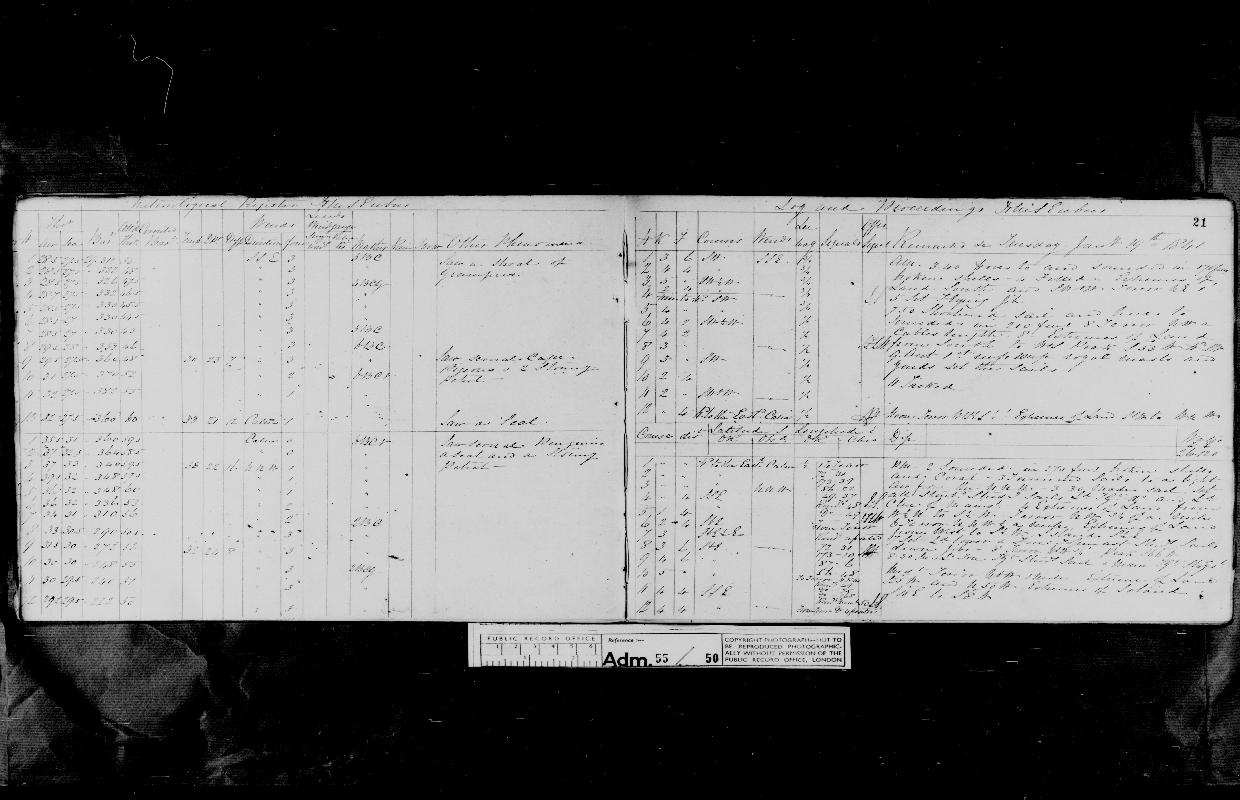Image of page from logbook http://data.ceda.ac.uk/badc/corral/images/adm55_medium/log050/med_adm55_log050_page025.jpg