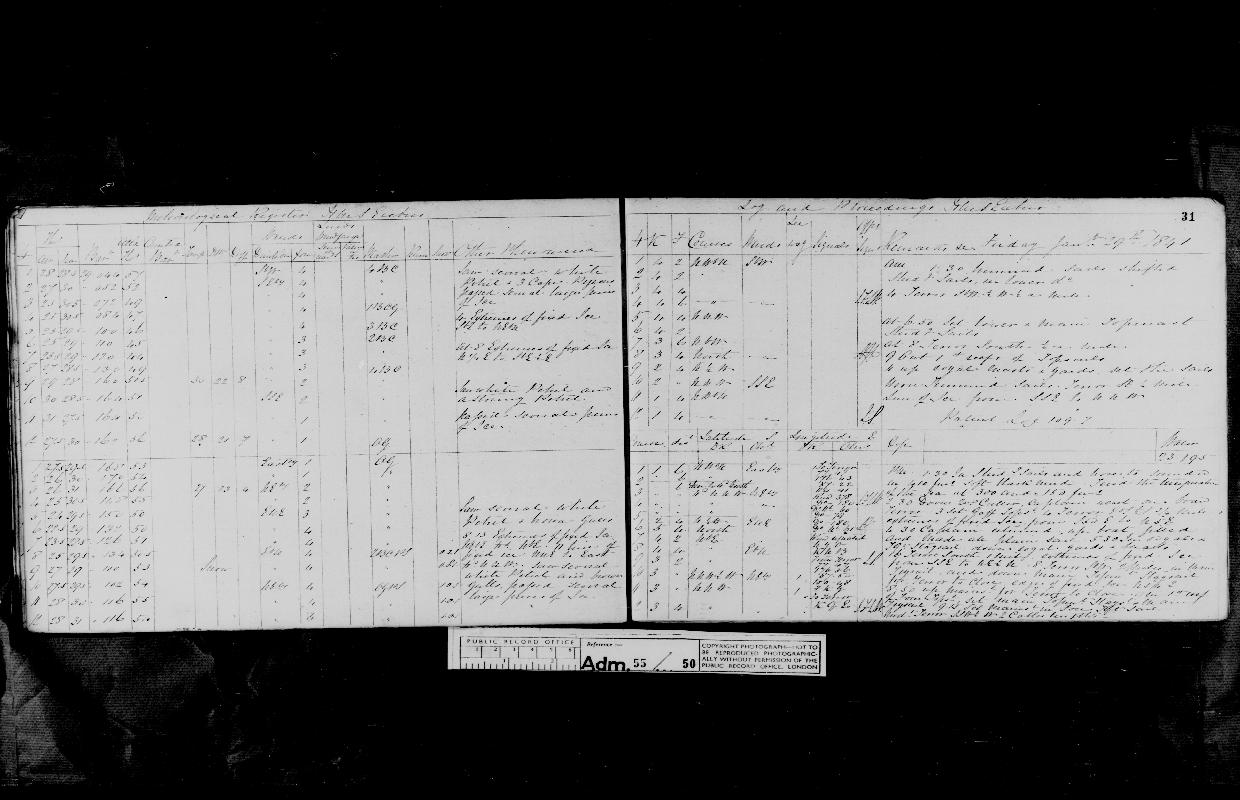 Image of page from logbook http://data.ceda.ac.uk/badc/corral/images/adm55_medium/log050/med_adm55_log050_page036.jpg