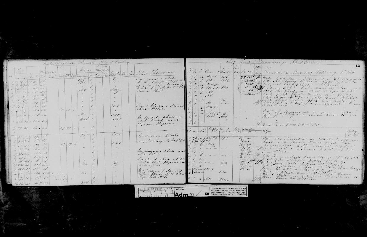 Image of page from logbook http://data.ceda.ac.uk/badc/corral/images/adm55_medium/log050/med_adm55_log050_page043.jpg