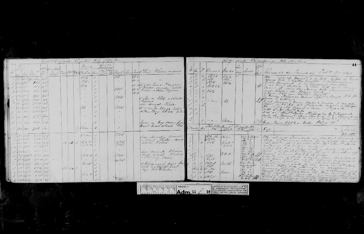 Image of page from logbook http://data.ceda.ac.uk/badc/corral/images/adm55_medium/log050/med_adm55_log050_page044.jpg