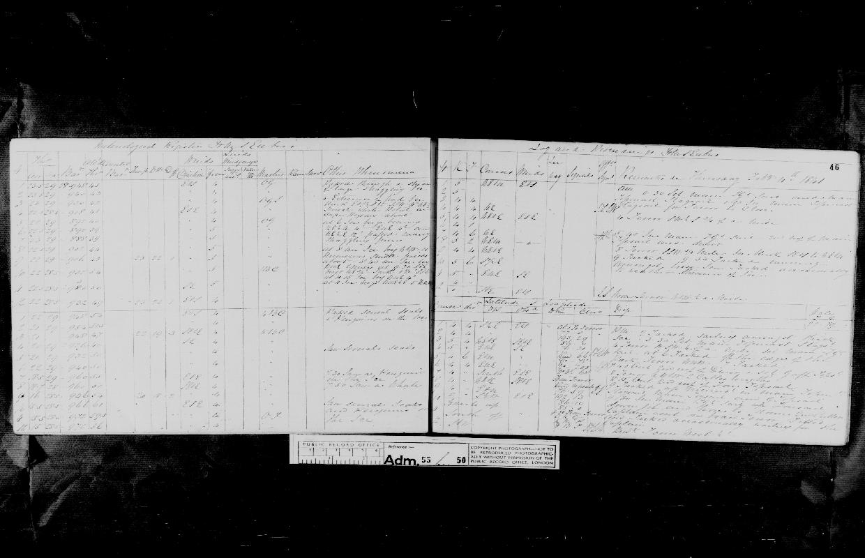 Image of page from logbook http://data.ceda.ac.uk/badc/corral/images/adm55_medium/log050/med_adm55_log050_page047.jpg