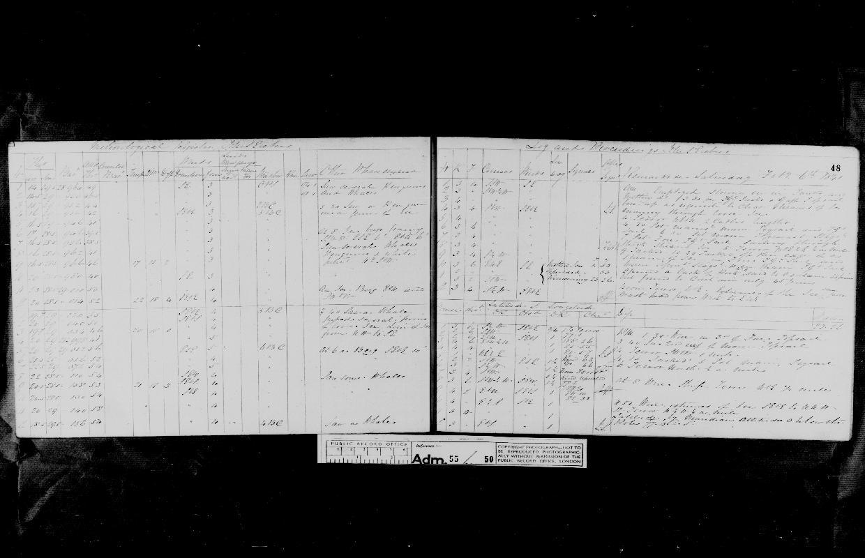 Image of page from logbook http://data.ceda.ac.uk/badc/corral/images/adm55_medium/log050/med_adm55_log050_page049.jpg