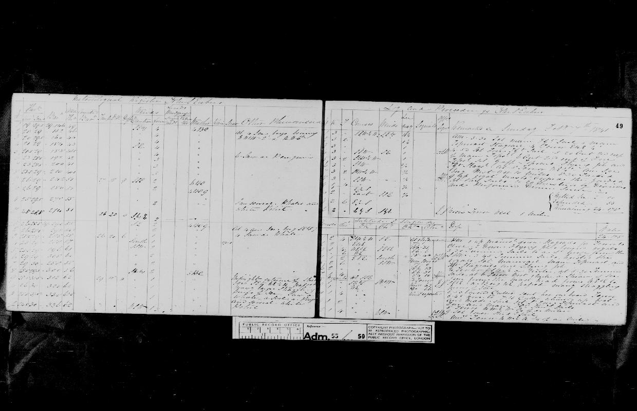 Image of page from logbook http://data.ceda.ac.uk/badc/corral/images/adm55_medium/log050/med_adm55_log050_page050.jpg