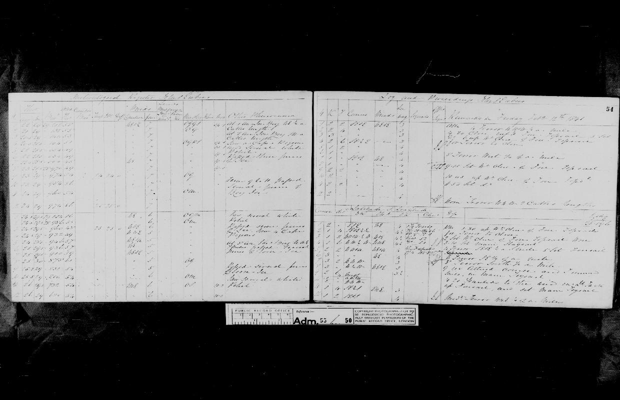 Image of page from logbook http://data.ceda.ac.uk/badc/corral/images/adm55_medium/log050/med_adm55_log050_page055.jpg