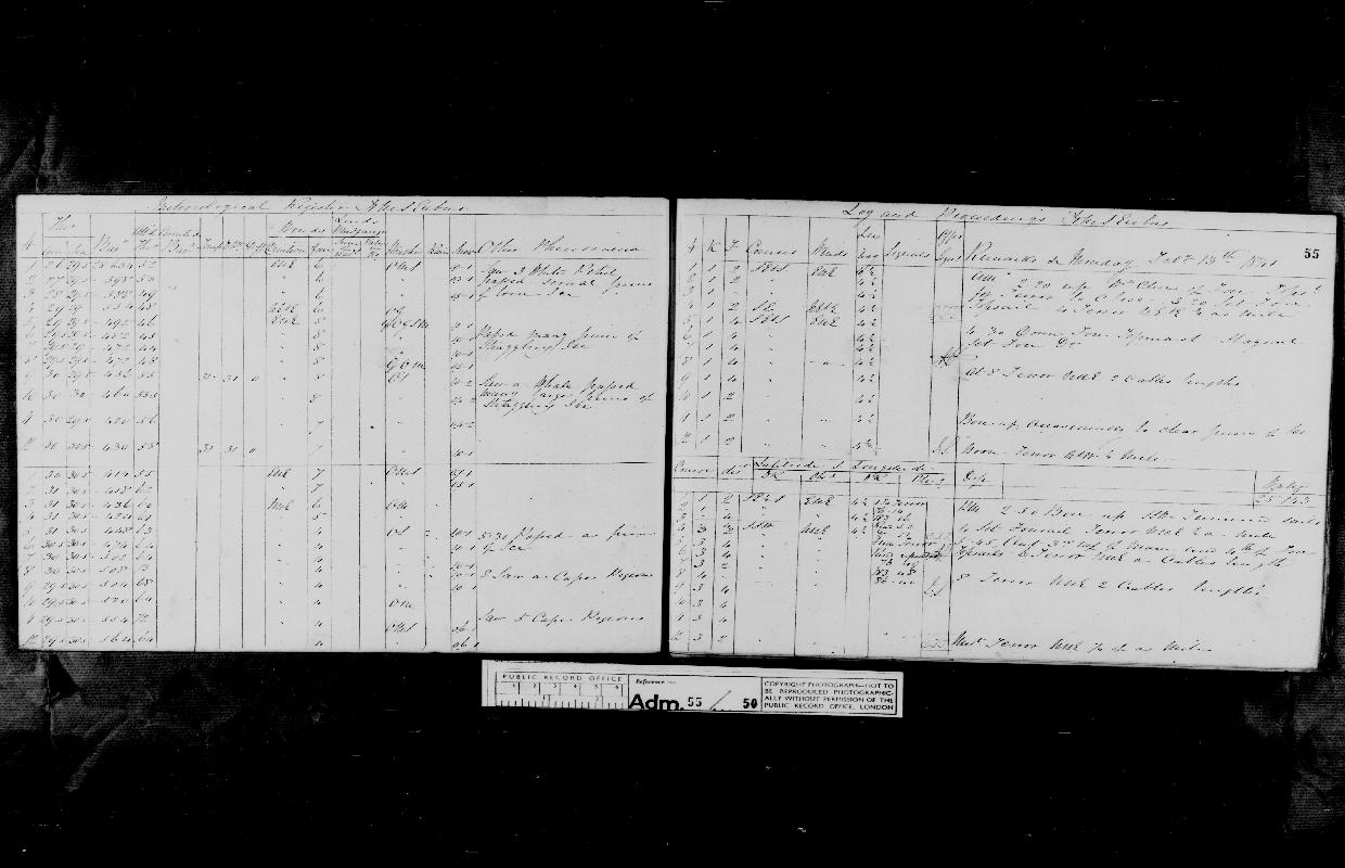 Image of page from logbook http://data.ceda.ac.uk/badc/corral/images/adm55_medium/log050/med_adm55_log050_page056.jpg