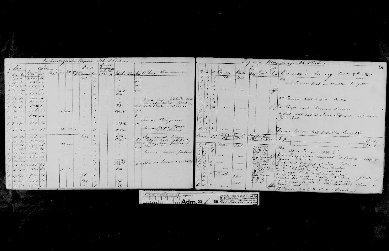 Image of page from logbook http://data.ceda.ac.uk/badc/corral/images/adm55_medium/log050/med_adm55_log050_page057.jpg