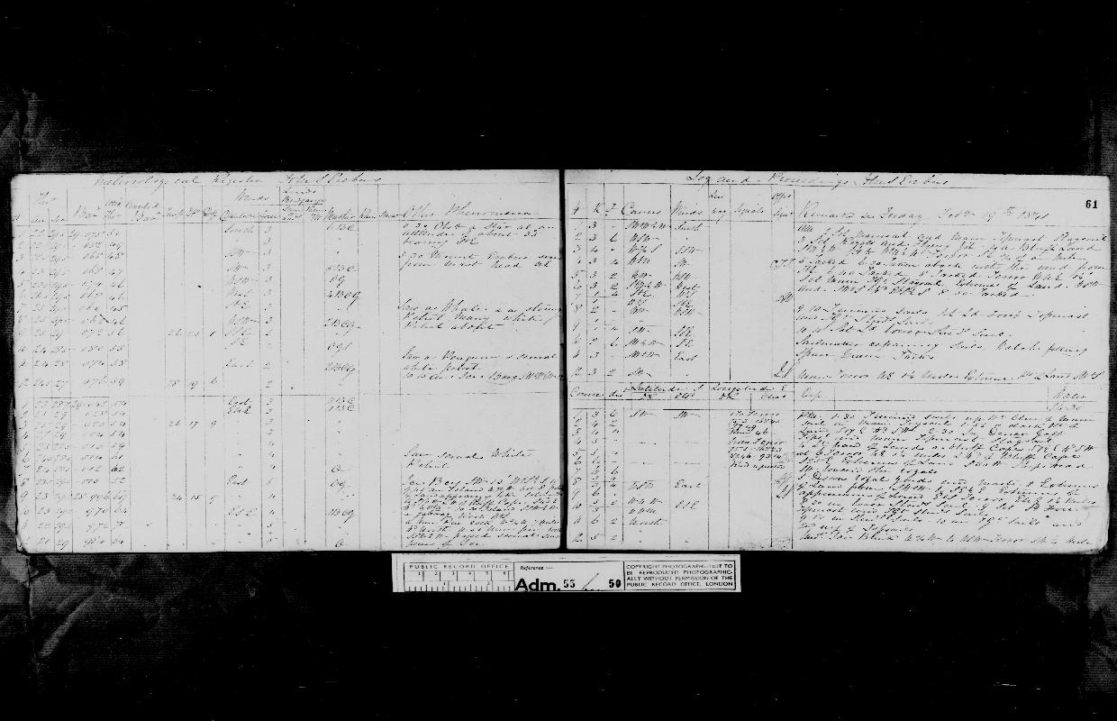 Image of page from logbook http://data.ceda.ac.uk/badc/corral/images/adm55_medium/log050/med_adm55_log050_page063.jpg