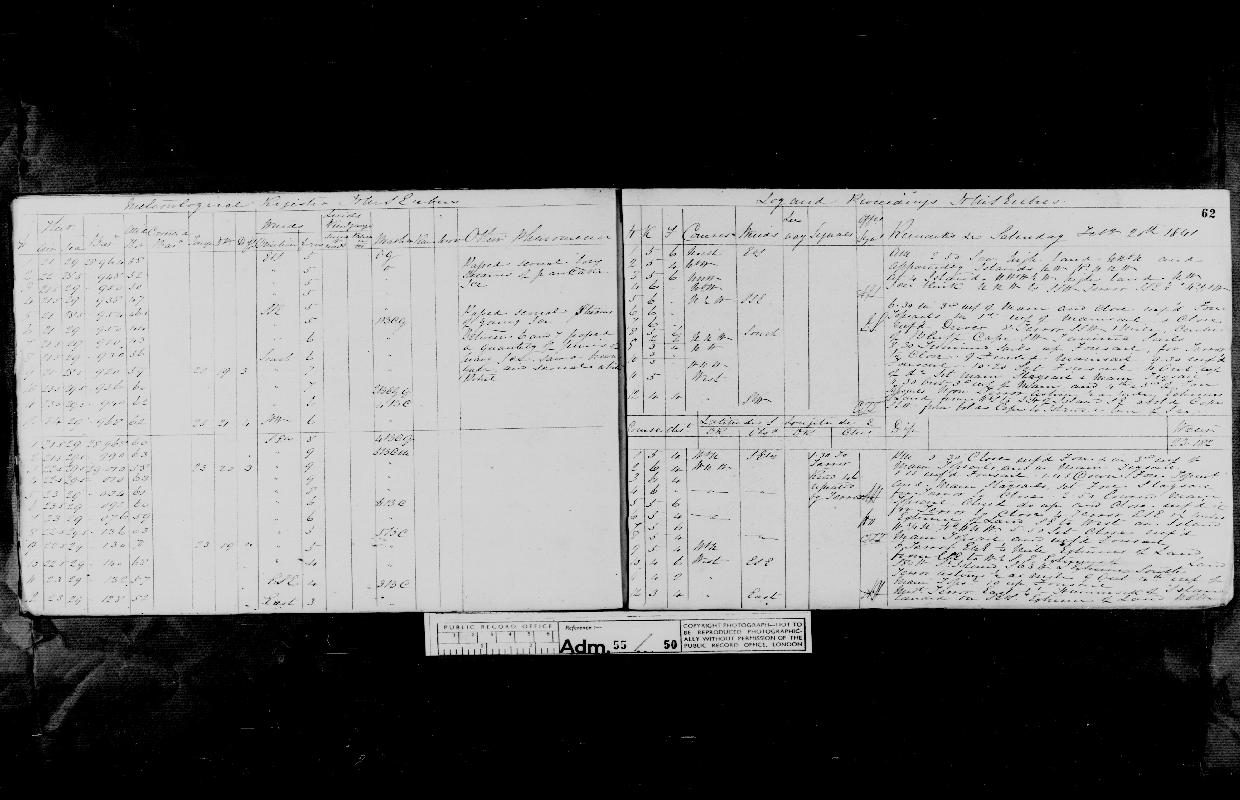 Image of page from logbook http://data.ceda.ac.uk/badc/corral/images/adm55_medium/log050/med_adm55_log050_page064.jpg