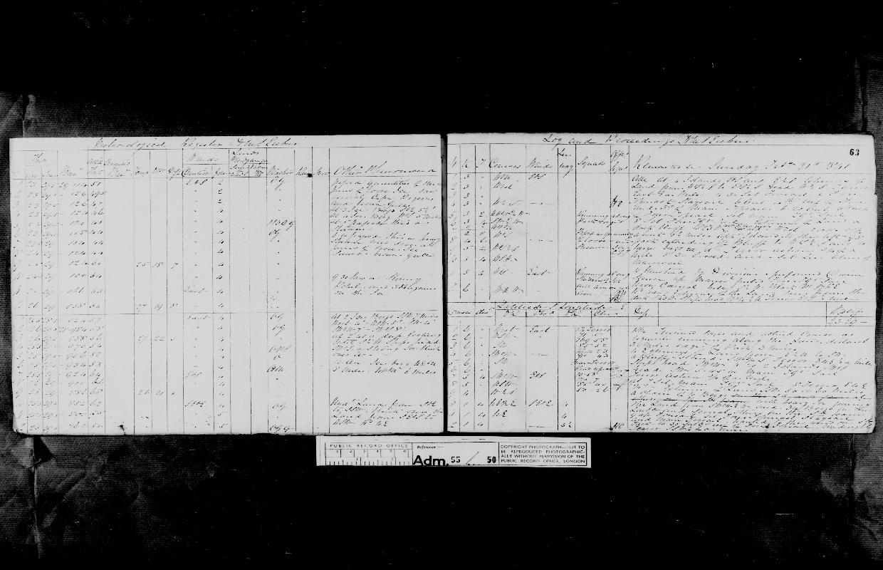 Image of page from logbook http://data.ceda.ac.uk/badc/corral/images/adm55_medium/log050/med_adm55_log050_page065.jpg