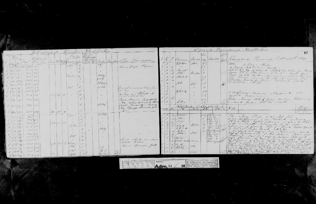 Image of page from logbook http://data.ceda.ac.uk/badc/corral/images/adm55_medium/log050/med_adm55_log050_page069.jpg
