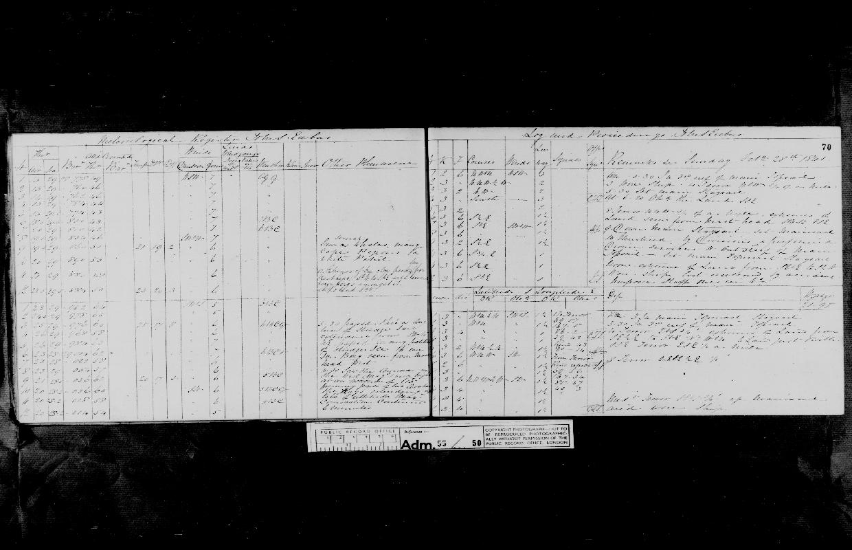 Image of page from logbook http://data.ceda.ac.uk/badc/corral/images/adm55_medium/log050/med_adm55_log050_page072.jpg