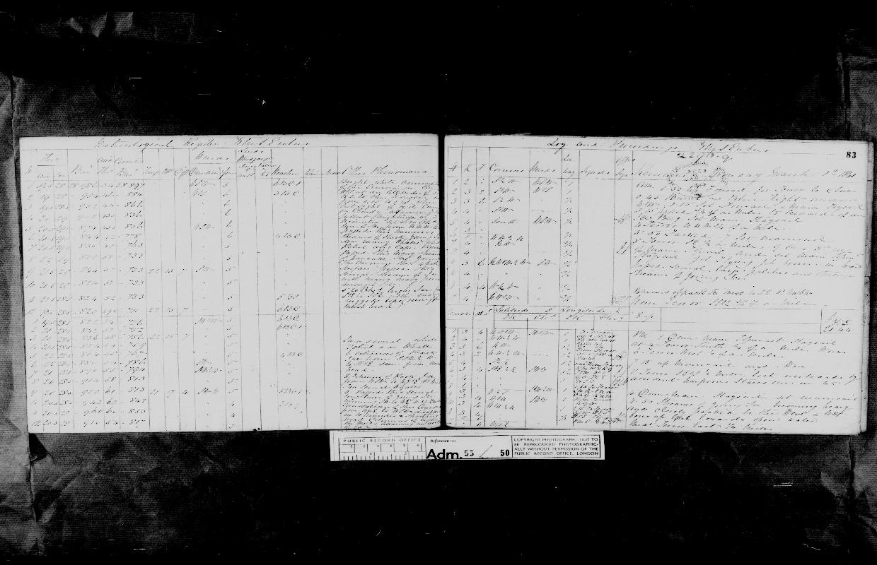 Image of page from logbook http://data.ceda.ac.uk/badc/corral/images/adm55_medium/log050/med_adm55_log050_page077.jpg