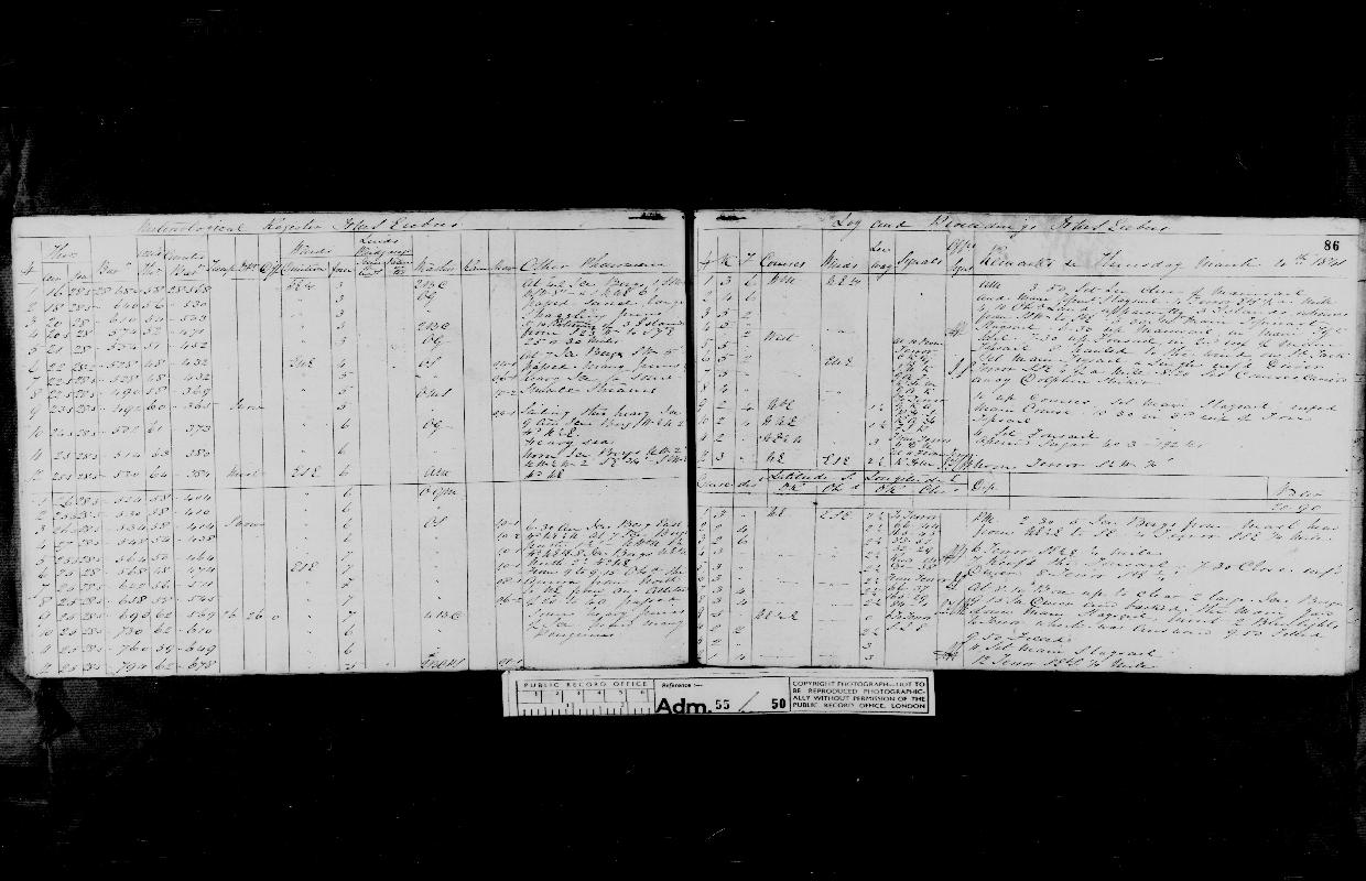 Image of page from logbook http://data.ceda.ac.uk/badc/corral/images/adm55_medium/log050/med_adm55_log050_page080.jpg