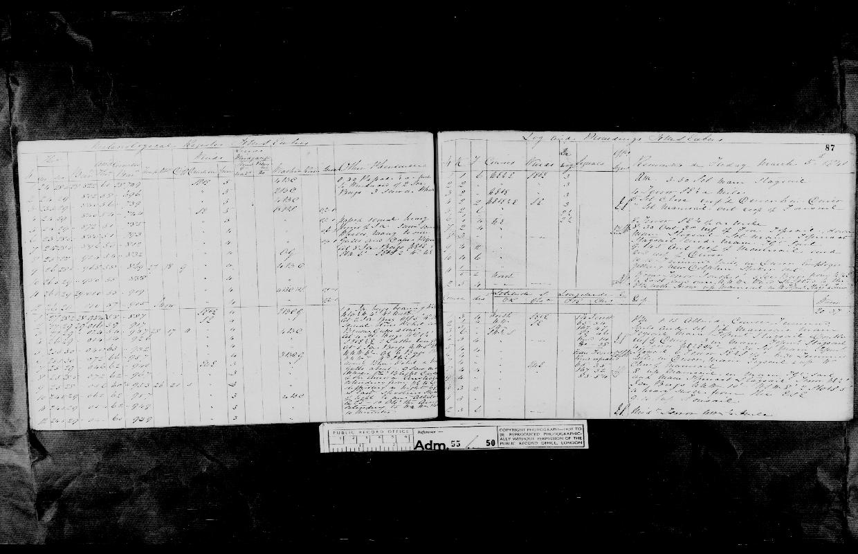 Image of page from logbook http://data.ceda.ac.uk/badc/corral/images/adm55_medium/log050/med_adm55_log050_page081.jpg