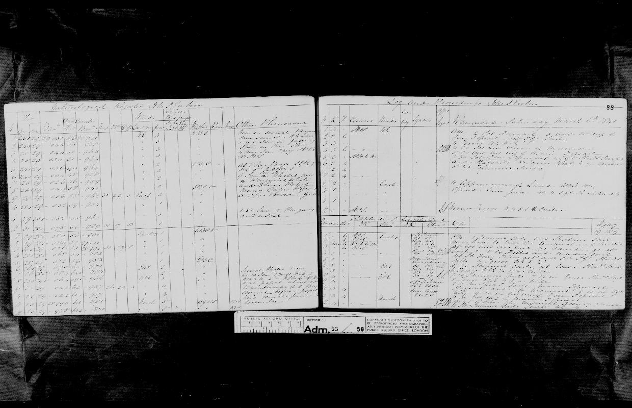 Image of page from logbook http://data.ceda.ac.uk/badc/corral/images/adm55_medium/log050/med_adm55_log050_page082.jpg