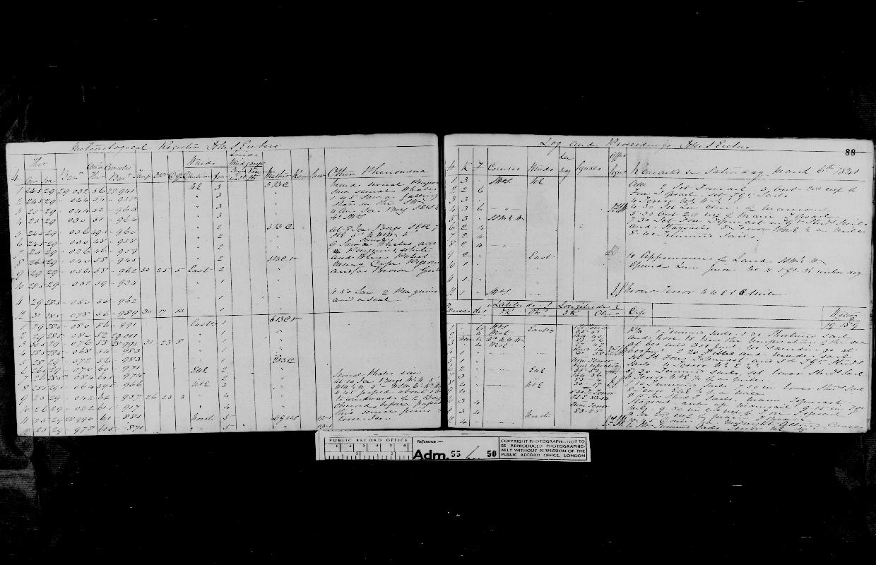 Image of page from logbook http://data.ceda.ac.uk/badc/corral/images/adm55_medium/log050/med_adm55_log050_page084.jpg