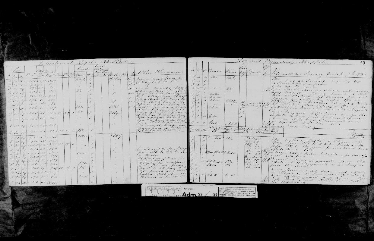 Image of page from logbook http://data.ceda.ac.uk/badc/corral/images/adm55_medium/log050/med_adm55_log050_page085.jpg