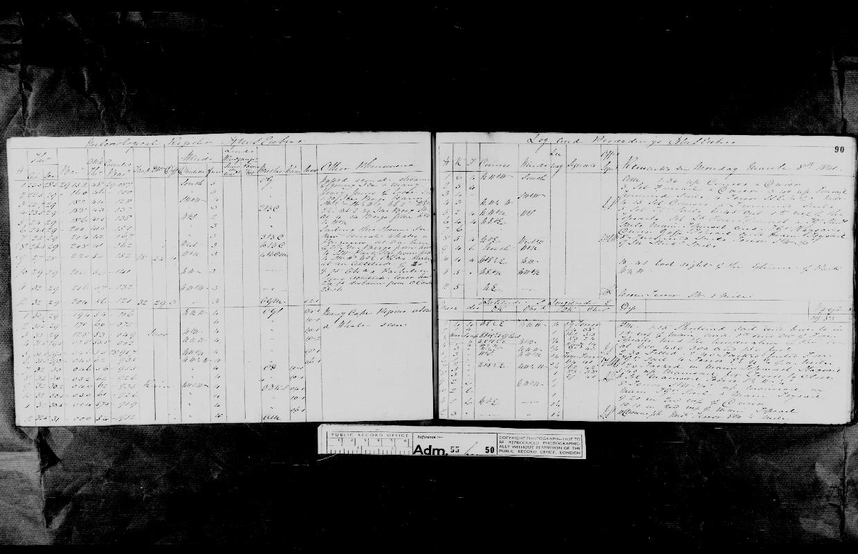 Image of page from logbook http://data.ceda.ac.uk/badc/corral/images/adm55_medium/log050/med_adm55_log050_page086.jpg